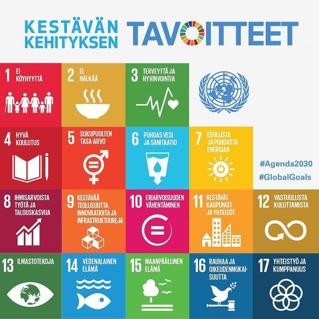 SDG tavoitteet